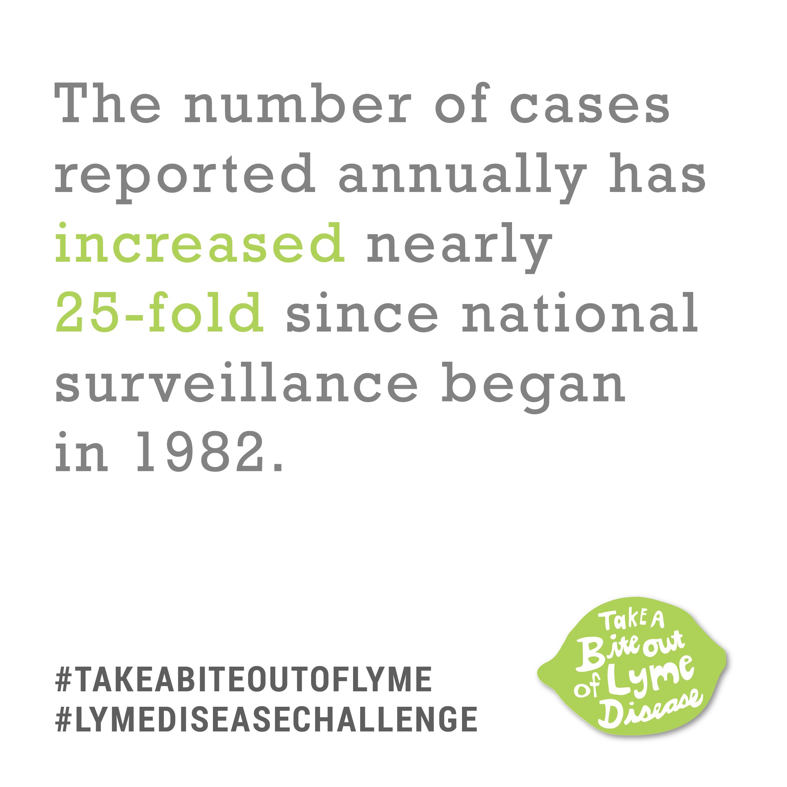 Print Facts - Lyme Disease Challenge