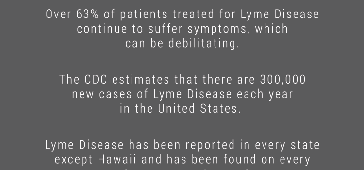 Spread The Facts - Lyme Disease Challenge